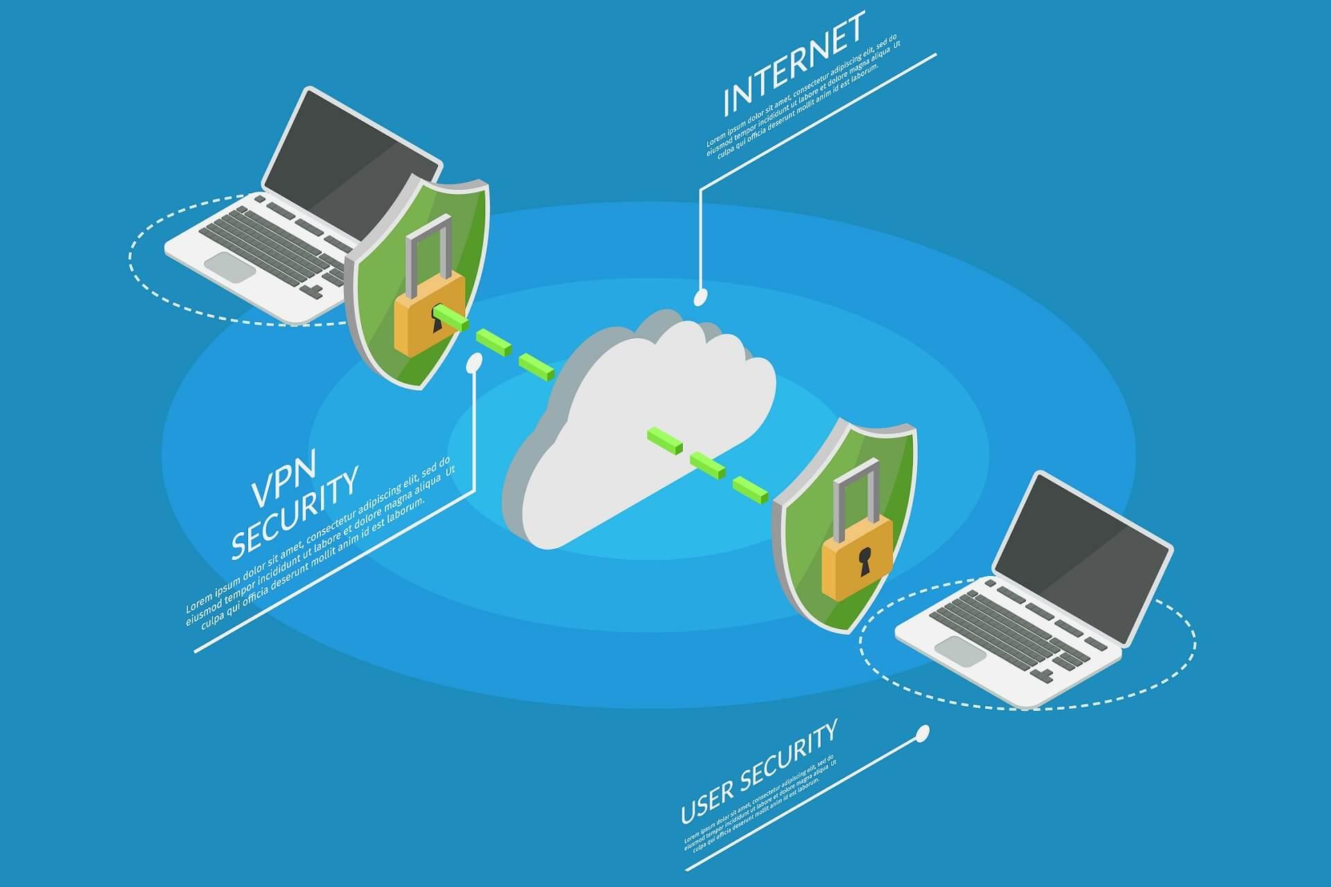 Configurer un VPN entre deux PC
