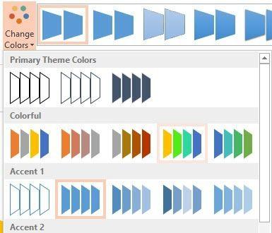 changer les couleurs graphiques