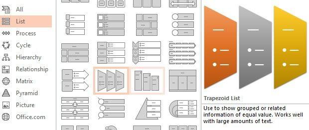 liste trapézoïdale smartart