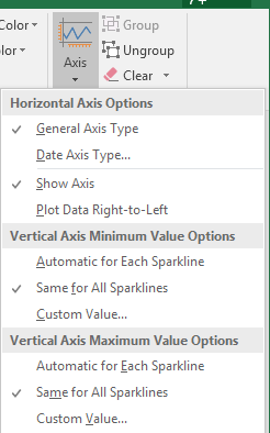 Options d'axe sparkline