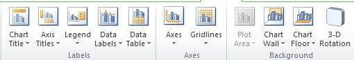 options de mise en page du graphique
